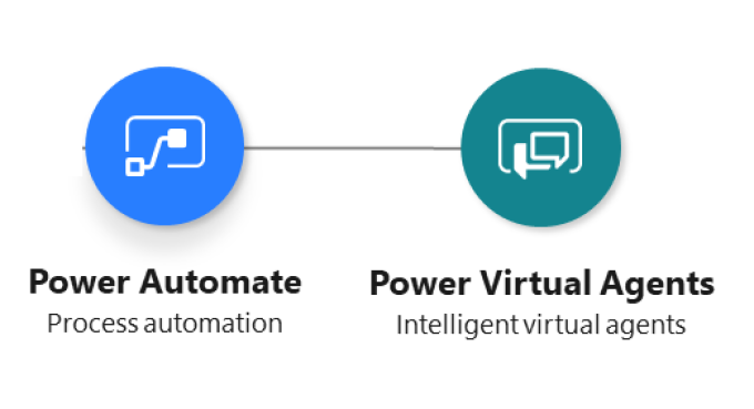 How to trigger a Power Automate flow from a Power Virtual Agent bot